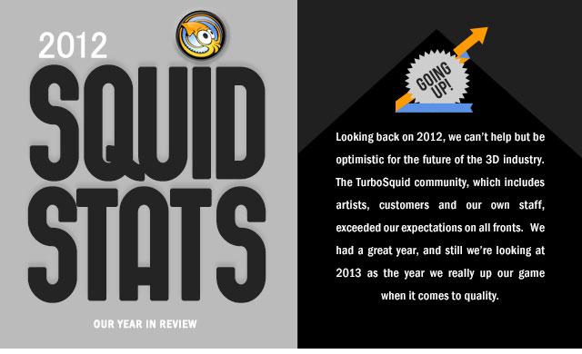 TurboSquid 2012 stats
