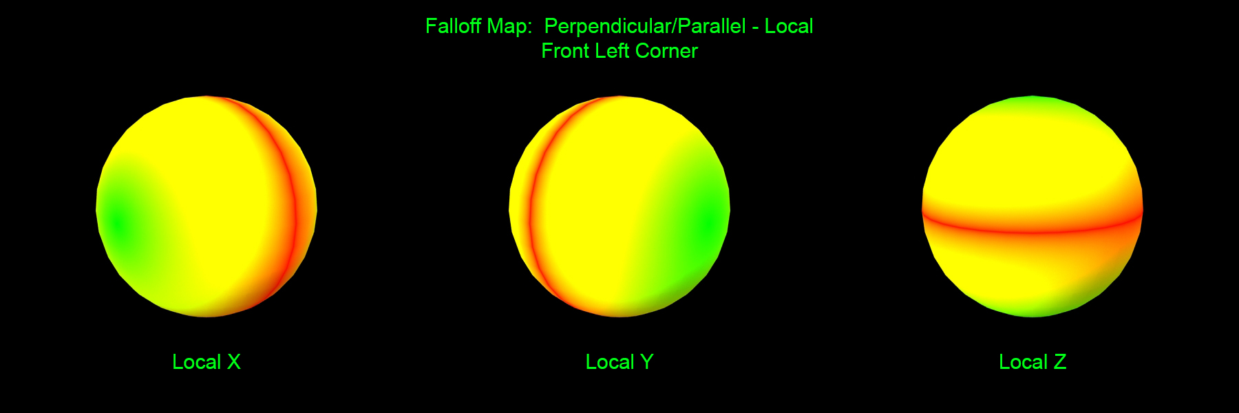 FalloffDirection_Local