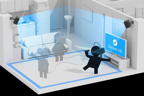 Where Does Room Scale Vr Fit In Turbosquid Blog